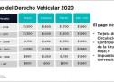 ESTOS SON LOS PRECIOS PARA LA REVALIDACION VEHICULAR 2020