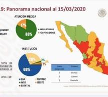 SE CONFIRMAN 53 CASOS DE COVID-19 EN MÉXICO.