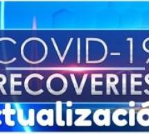 SE RECUPERAN DE COVID-19, 117 PERSONAS EN TODO EL OESTE DE TEXAS