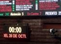 DIPUTADOS APRUEBAN QUE EL GOBIERNO DISPONGA DE LA RESERVA DE 33 MIL MDP DEL FONDO DE SALUD