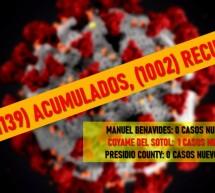 OJINAGA REGISTRA MAS DE MIL RECUPERADOS Y 20 CASOS ACTIVOS